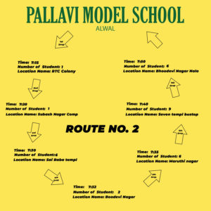PMS Alwal ROUTE NO. 2