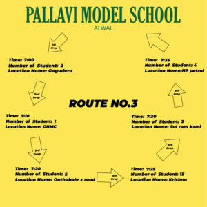 PMS Alwal ROUTE NO. 3