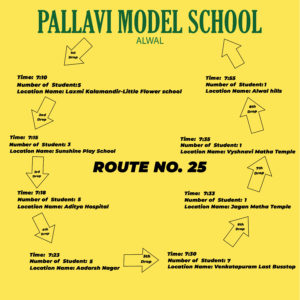 PMS Alwal ROUTE NO. 25